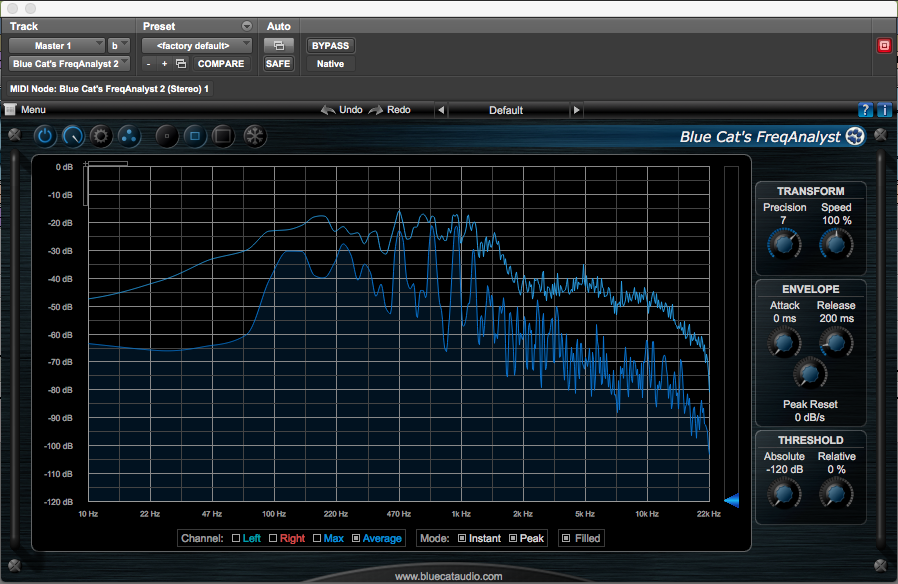 Frequency Analyser (Pro Tools)