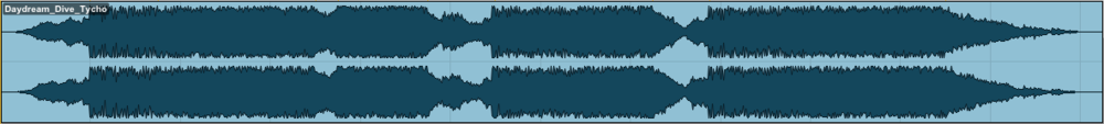 Waveform visualising dynamics