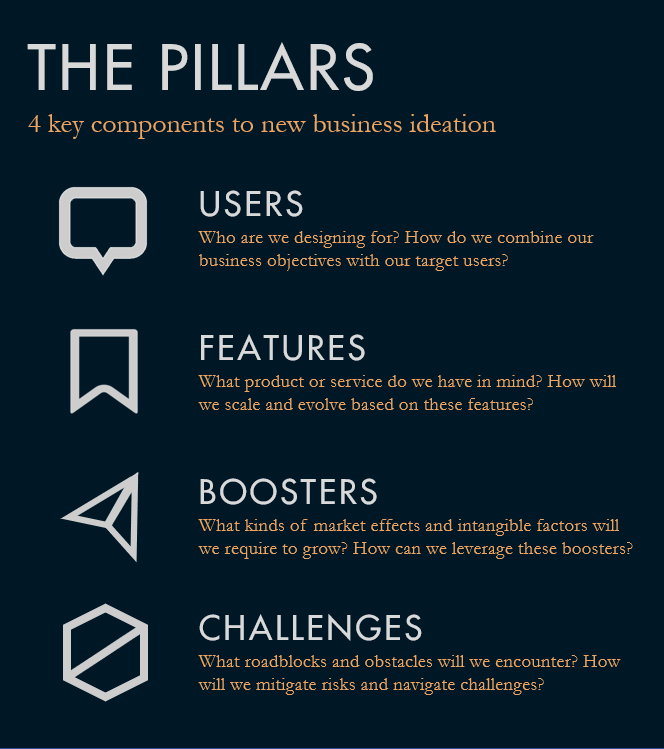 ITP pillars.PNG
