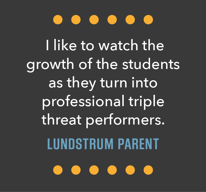College and Career Prep — LUNDSTRUM PERFORMING ARTS