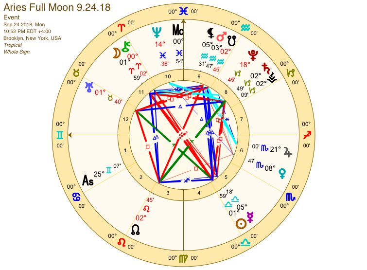 Aries Full Moon 9.24.18.png