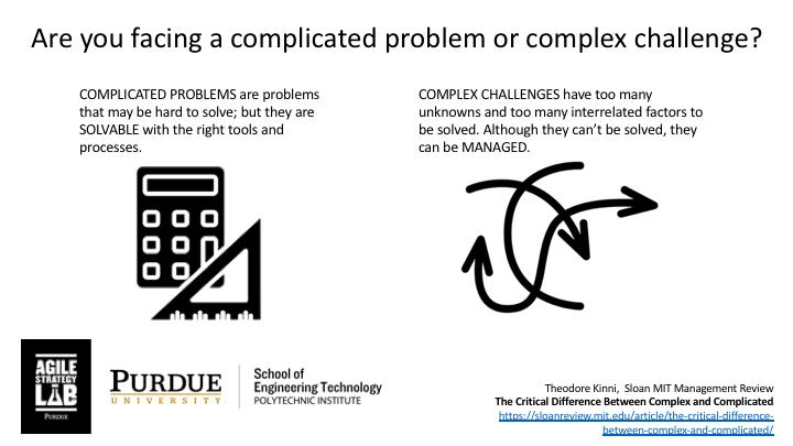 Complicated vs Complex.png