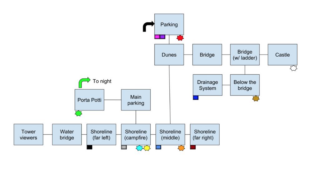 Mini Museum - Schéma de Level Design pour ce jeu Bitsy. En anglais.