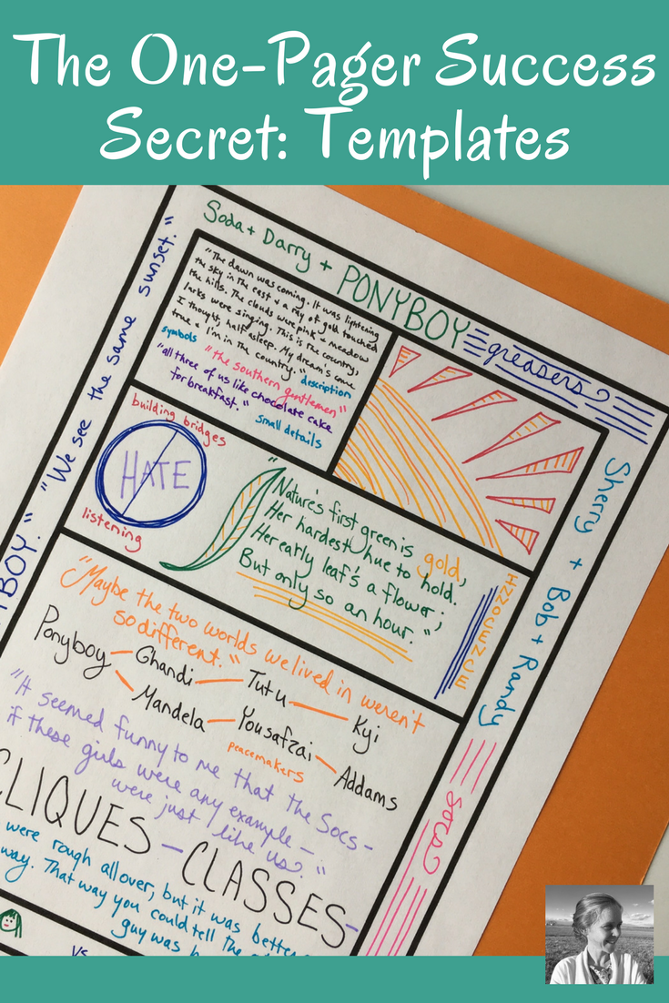 The Art Of The One Pager Bespoke Ela