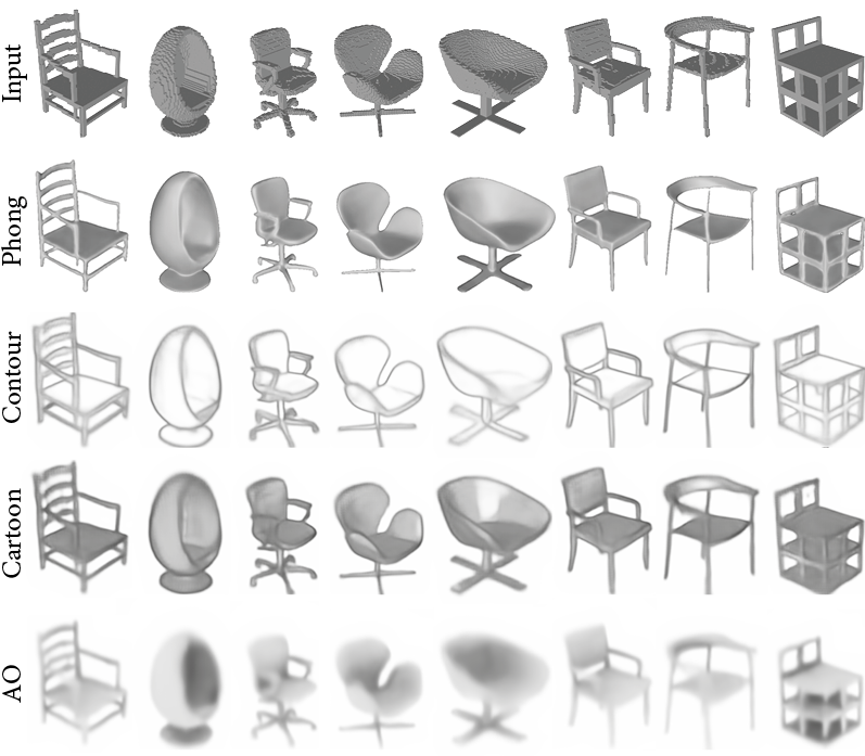 - RenderNet can learn to create a variety of shaders
