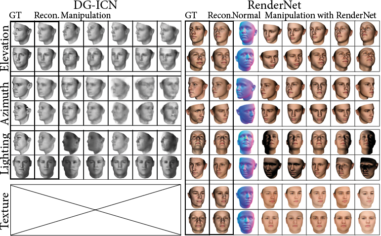- Image-based reconstruction and novel view synthesis