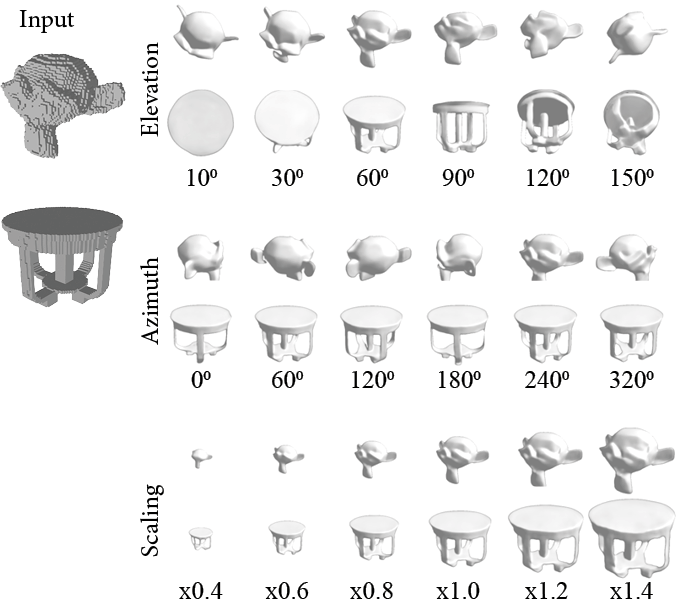 RenderNet was trained on the chair category, but can generalise well to other categories from different views.