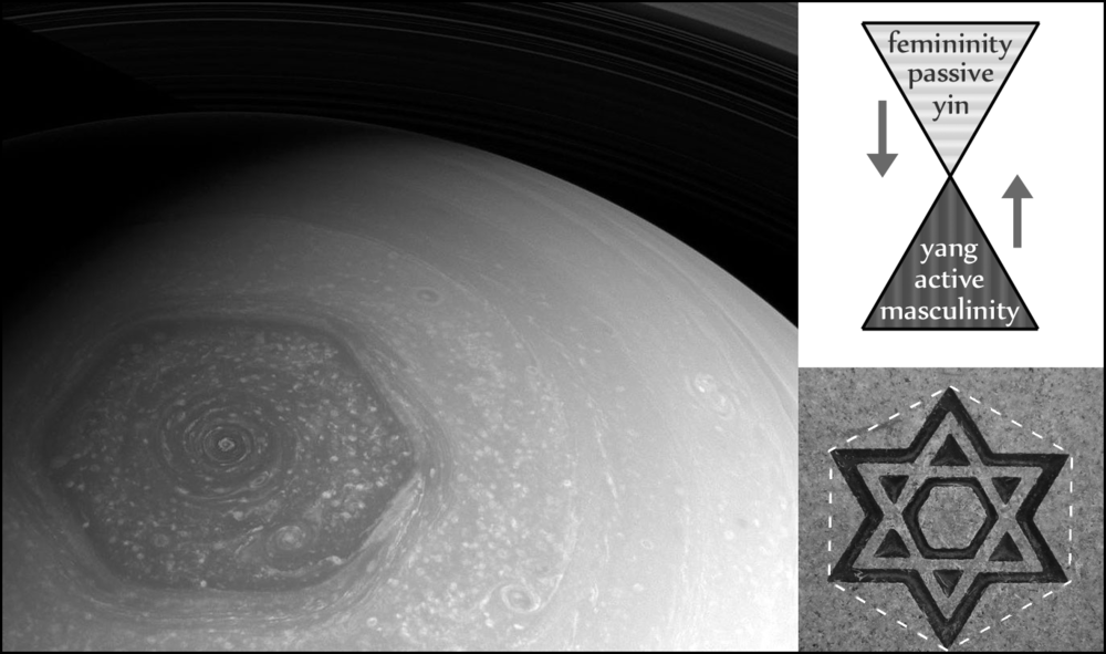 Saturn and the hexagon