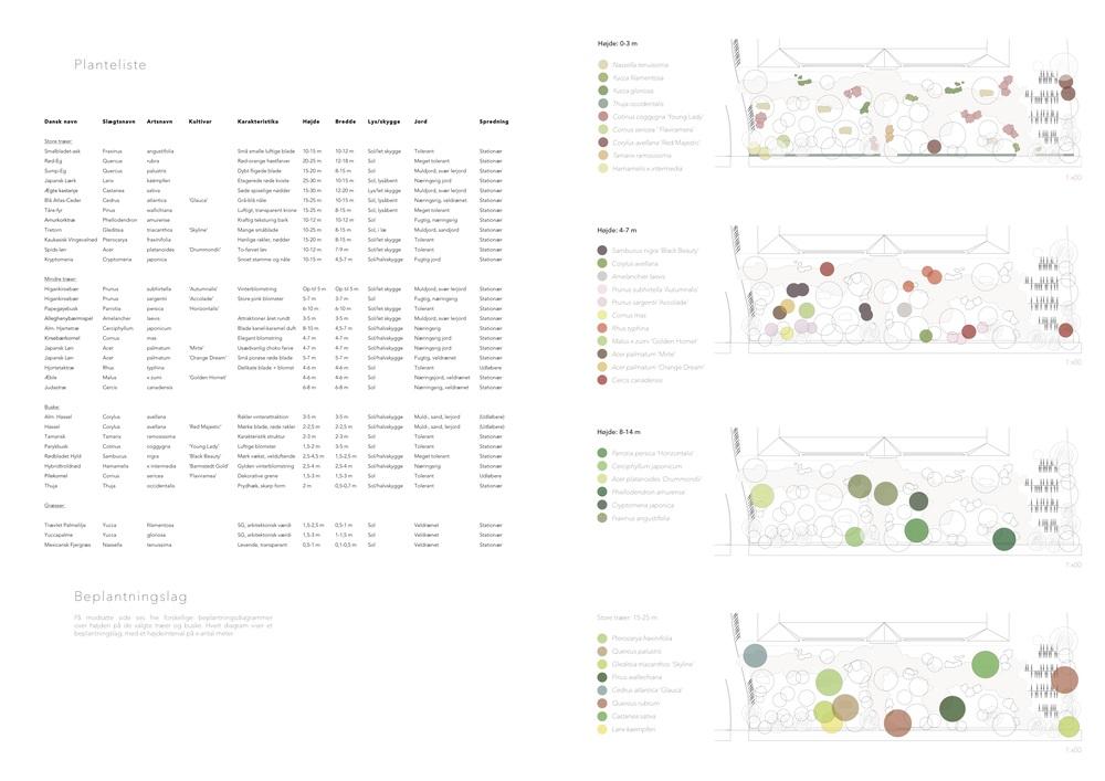 Asrosenvinge_Bep.design_13.jpg