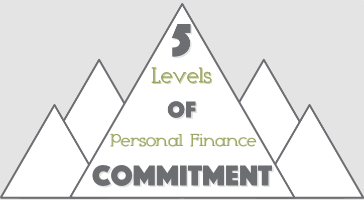 5LevelsofCommitment