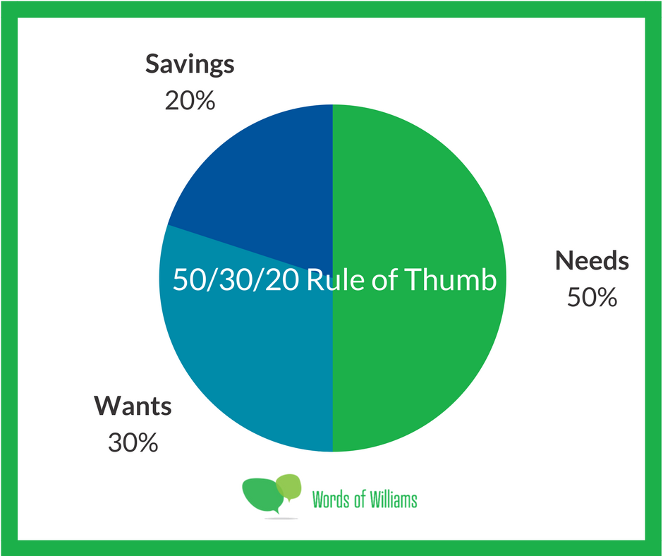 50-30-20 rule of thumb words of williams.png