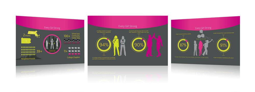 SWSG Infographic Slides