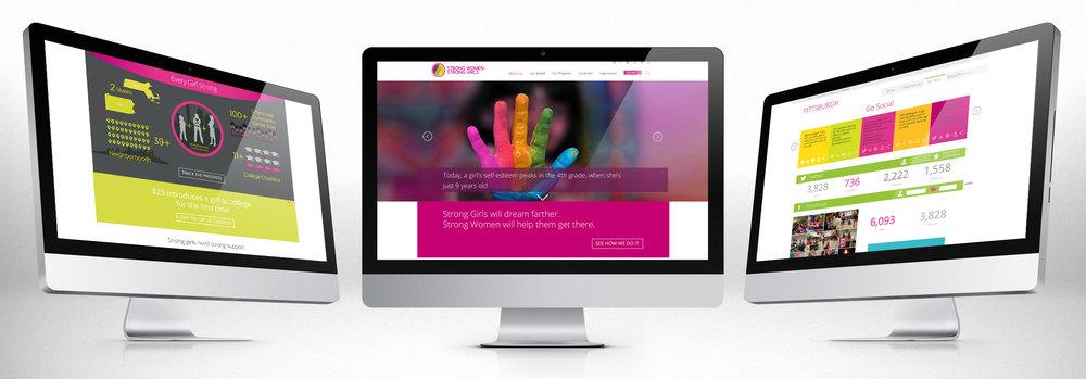 SWSG Website Design & Development