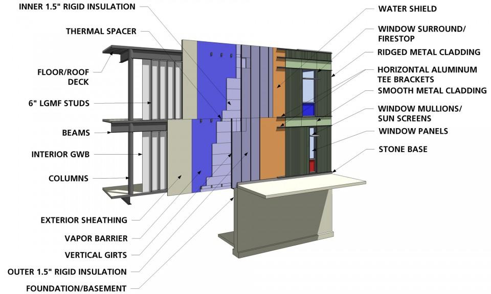 Exterior-Wall-2000x1200-960x576.jpg