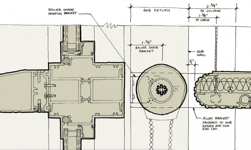 Stonyfield-detail-2000-1200-960x576.jpg