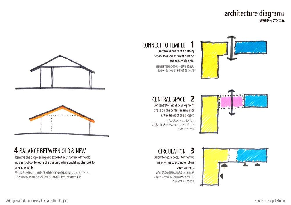 2016.06.30_Aridagawa Summary_Page_13.jpg