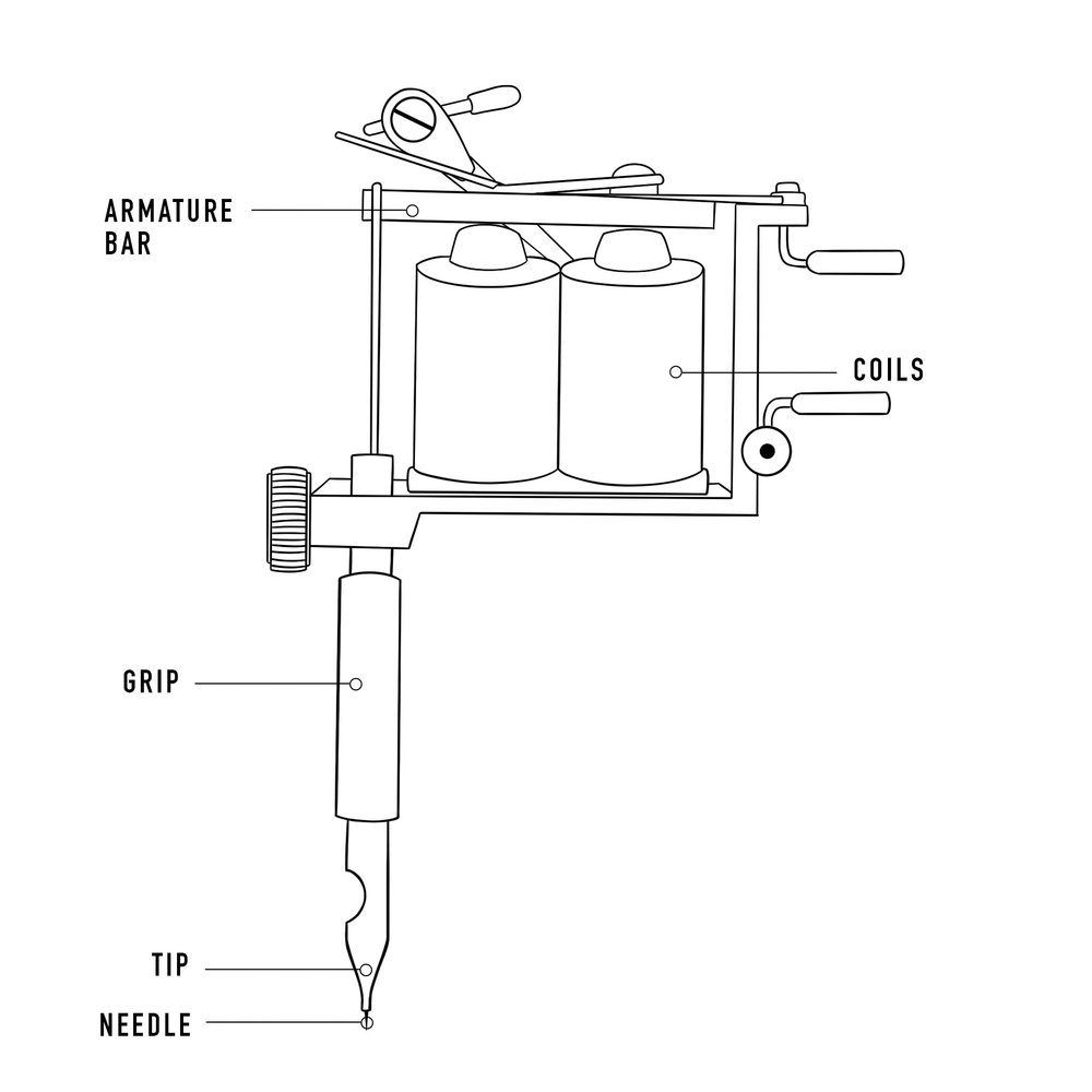 another type of tattoo machine is the rotary motored machine, which powers  a small spinning motor attached to an armature, which produces an up and  down