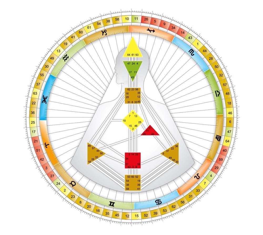 Human-Design-Rave-Bodygraph-Mandala