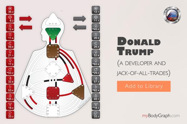 Get Donald Trump's Human Design Chart