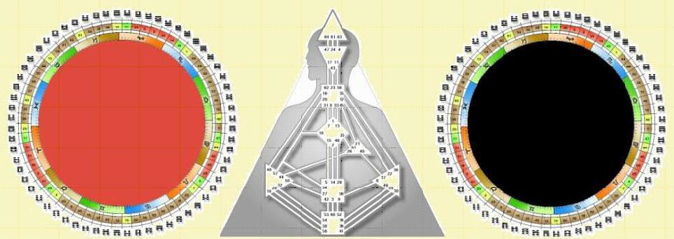 Ra Uru Hu's Human Design System copyright JovianArchive