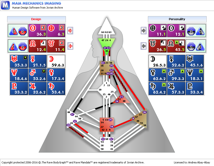 Donald-Trump-Advanced-Human-Design-Chart