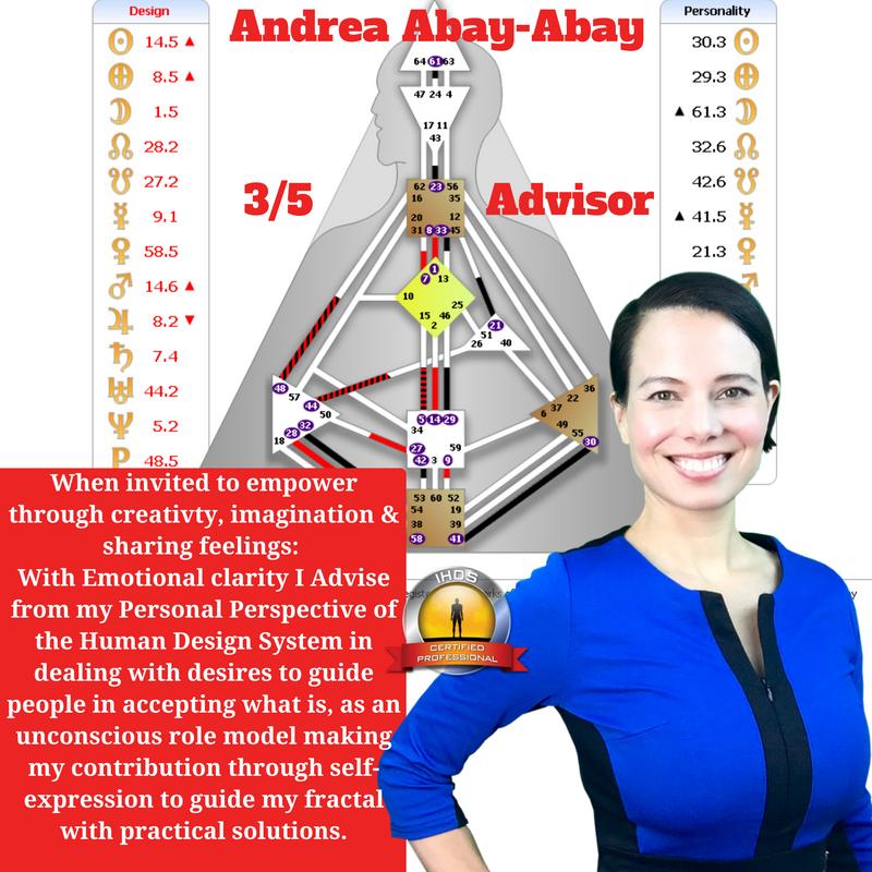 Andrea Abay-Abay Human Design Projector Advisor