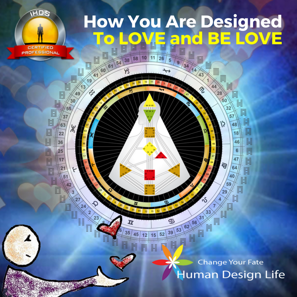 Human Design System Love and Relationships