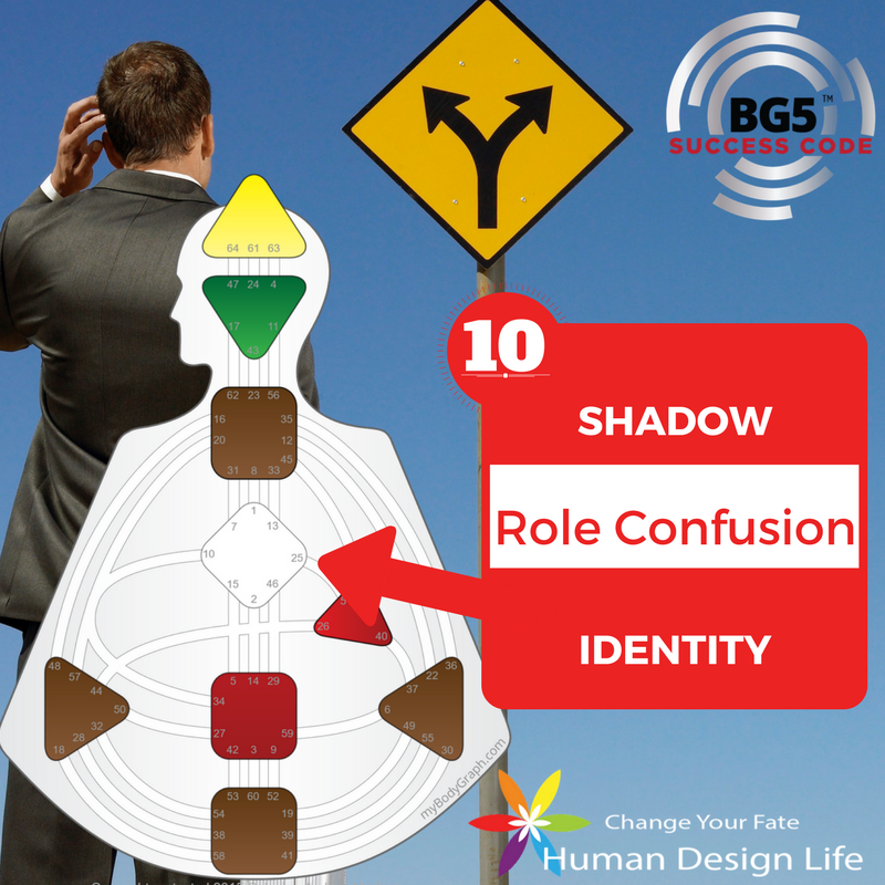 Human Design Identity Center BG5 Role Confusion