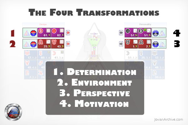 The Four Transformations by Ra Uru Hu