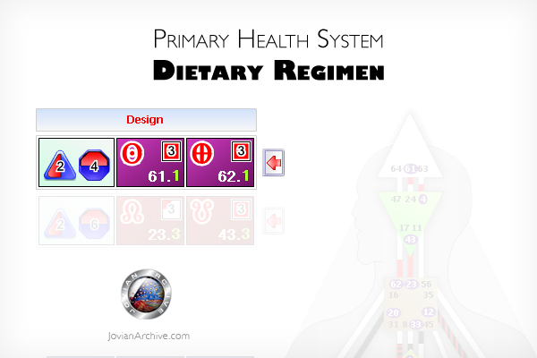 2-Determination-Dietary-Regimen-Jovian-Archive-Human-Design-System-Andrea-Abay-Abay-Radical-Transformations.png