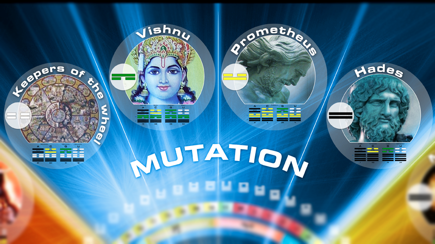 Click the image to read more about the Quarter of Mutation