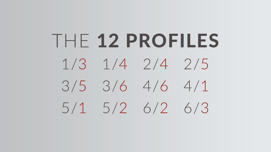 Human-Design-System-12-Profiles.png