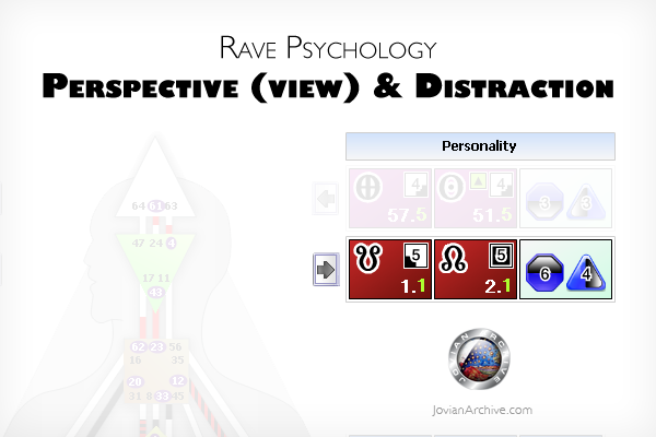 Rave Psychology Perspective in Human Design System