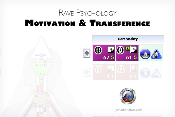 Rave Psychology Human Design System Motivation