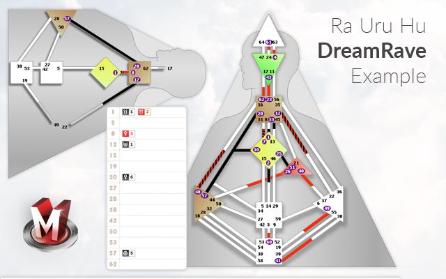 RaUruHu-DreamRave-chart-Human-Design-System-JovianArchive.png