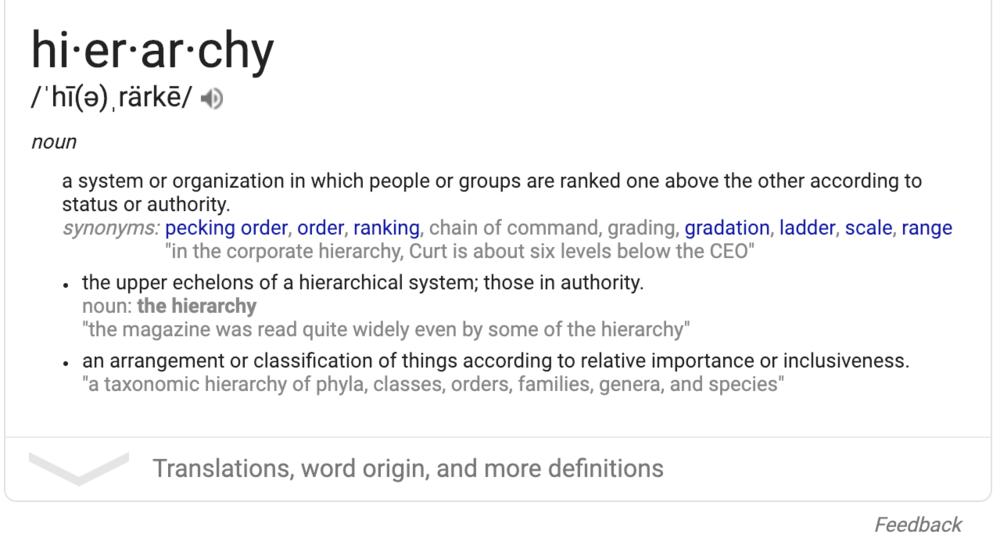 The Human Design Bodygraph has an Authority Heirarchy