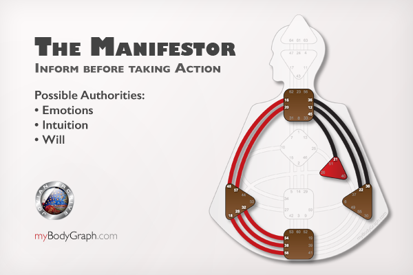 Here are the possible Authorities of the Human Design System Manifestor Type