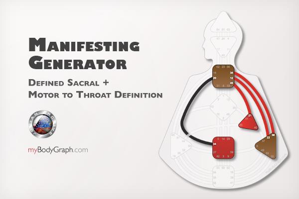 Manifesting-Generator-Sacral-Authority-Human-Design-System.png