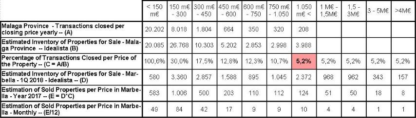 Tabla precios vendido (Small).jpg