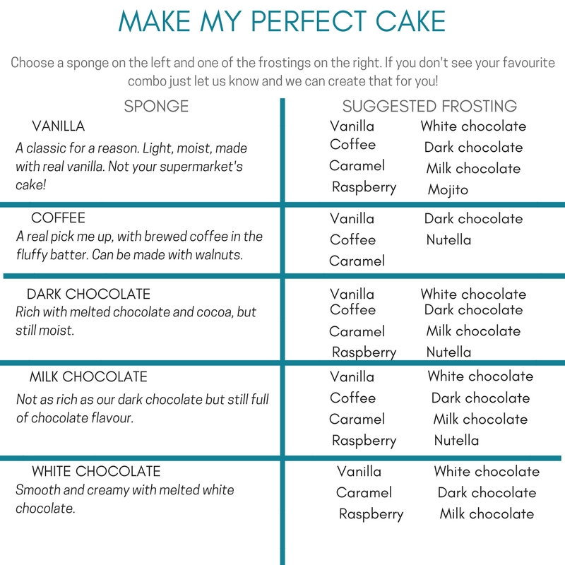 MAKE MY PERFECT CAKE.jpg