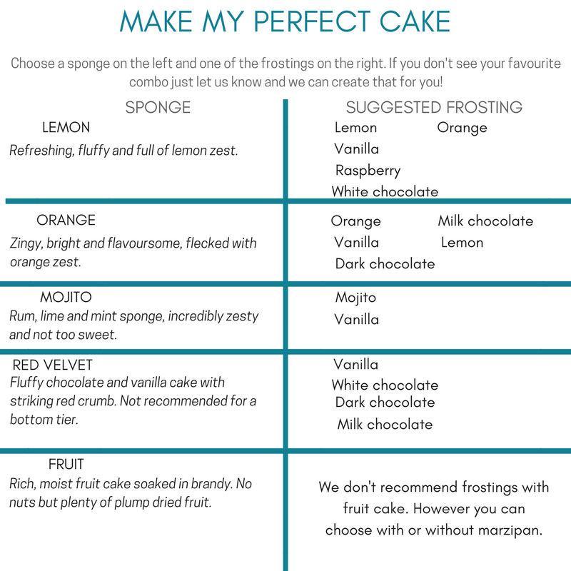 MAKE MY PERFECT CAKE 2.png