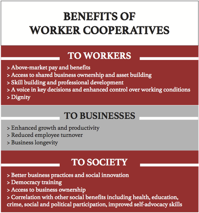"""""""Successful worker-owned businesses create long-term stable jobs and develop significant links to enable economic and social change."""""""