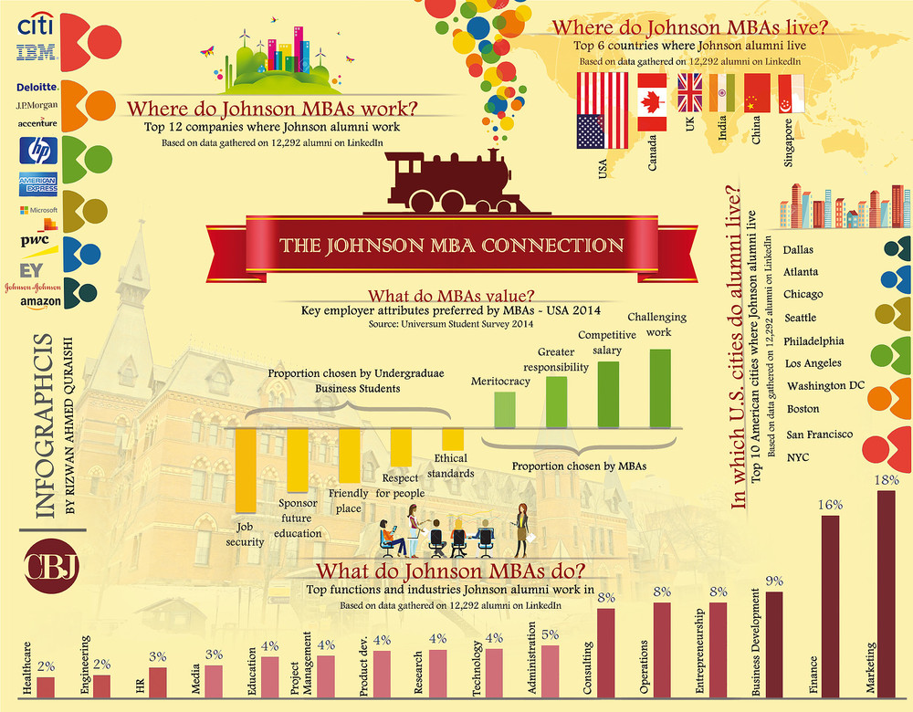 Johnson Alumni Connection.jpg