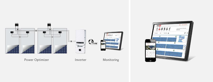 SolarEdge_panel-monitoring