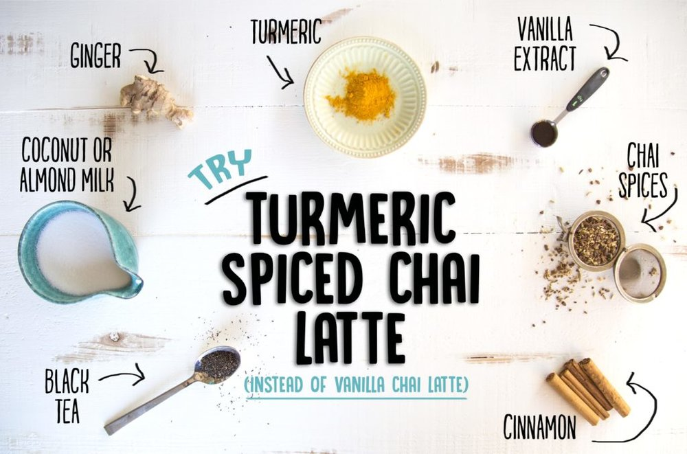 I am a sucker for a good spicy chai latte and this version is a great way to get in your nutrients. The bioavailability of turmeric's antioxidant and anti-inflammatory properties is increased by over 53% when heated, paired with a good fat (coconut milk) and combined with black pepper. With this drink, I tend to not use sweetener, however, I know some of you need that extra bit of sweetness so just adjust according to your taste buds. Scary fact: Did you know a Starbucks Spiced Chai Latte has more sugar than a Snickers bar? Yikes!