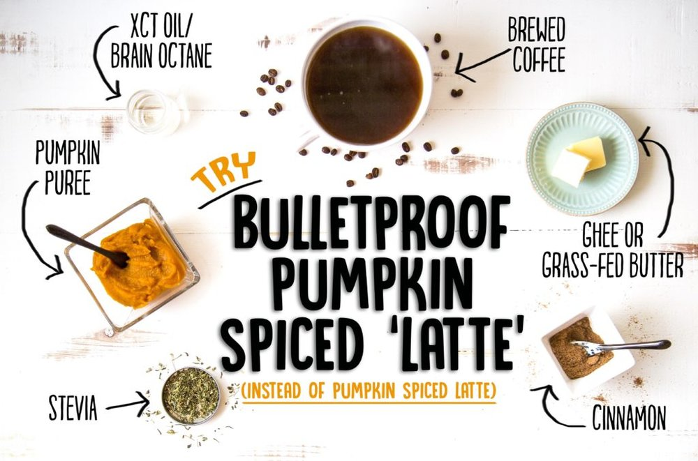 Join me in my healthy addiction to Bulletproof Coffee, and if you can't do the java, substitute for black tea. Enjoy!