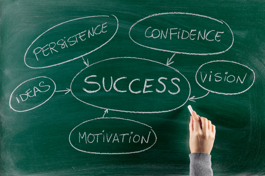 success-board1.jpg