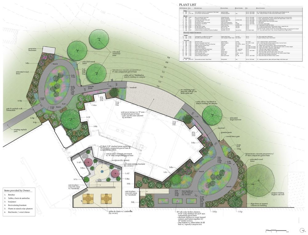 Landscape plan courtesty of  A.T. Leonard & Associates .