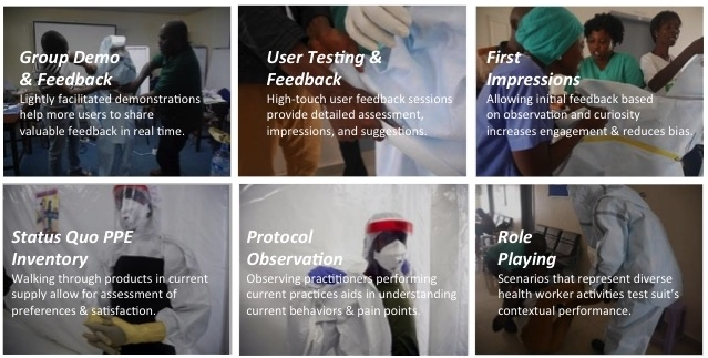 These are the six design research methods we used to collect feedback from Ebola frontline workers, such as doctors, nurses, Ebola survivors, hygienists and burial teams.