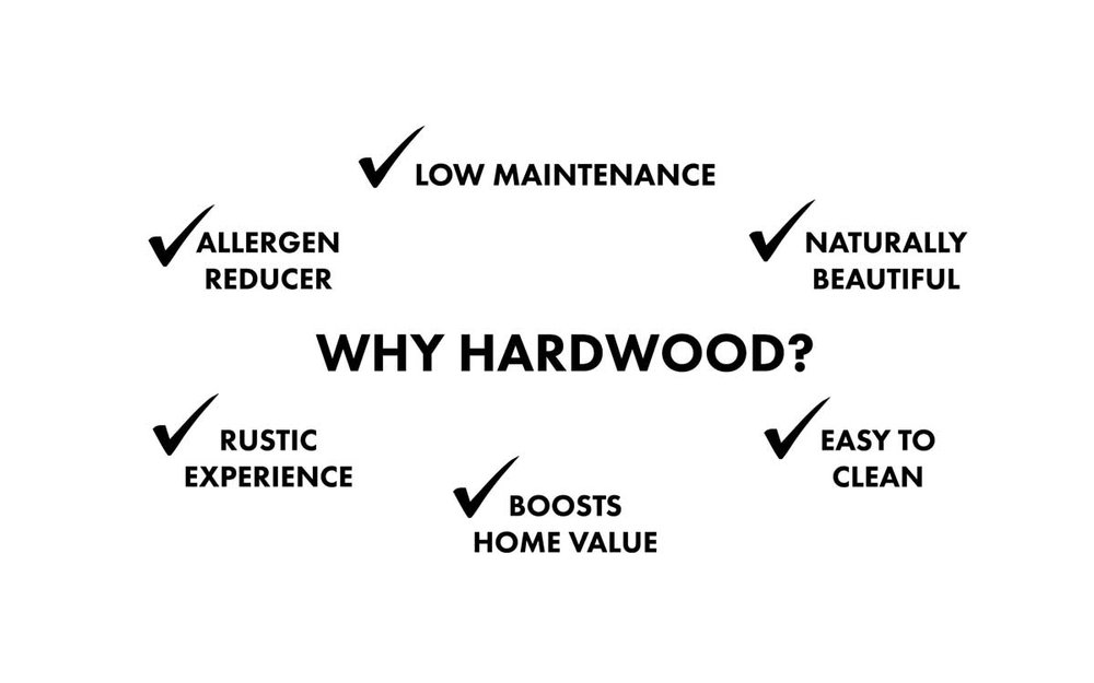 Image of Why Hardwood Flooring? Infographic by Divine Hardwood & Stone